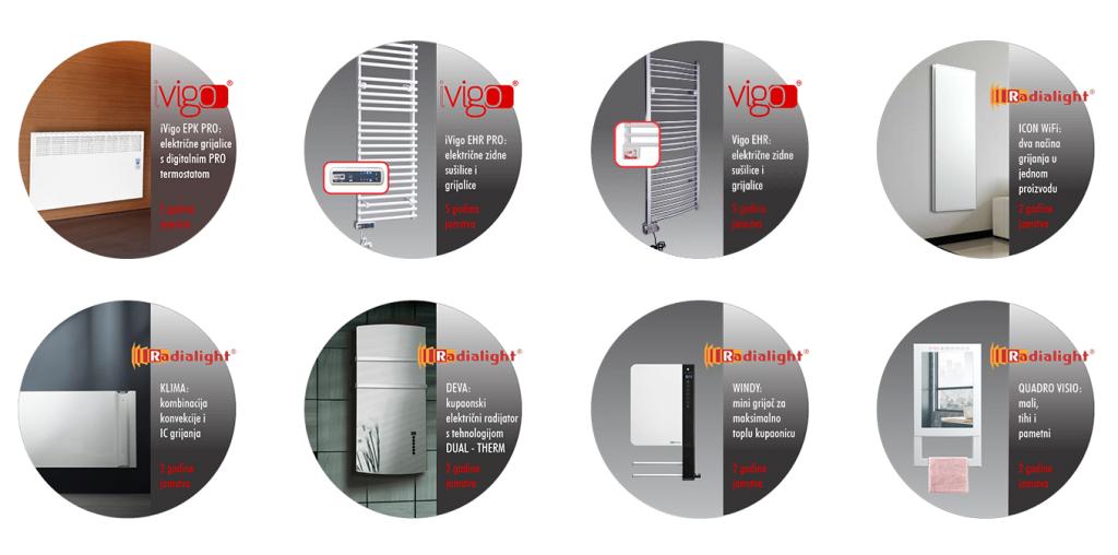 električni radijatori Vigo i Radialight